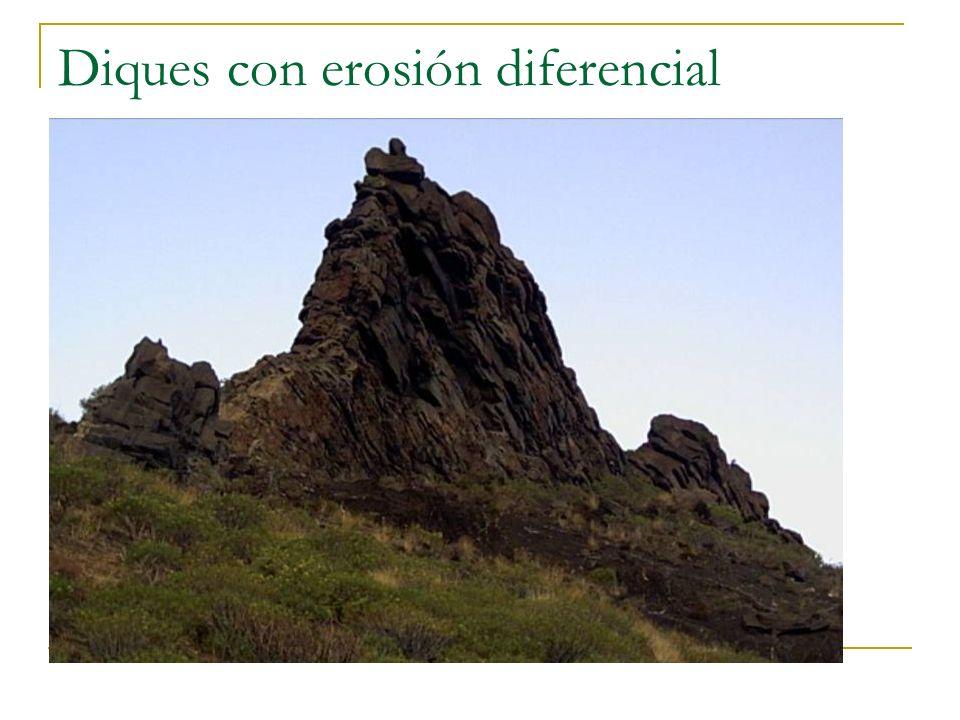 Diques con erosión diferencial