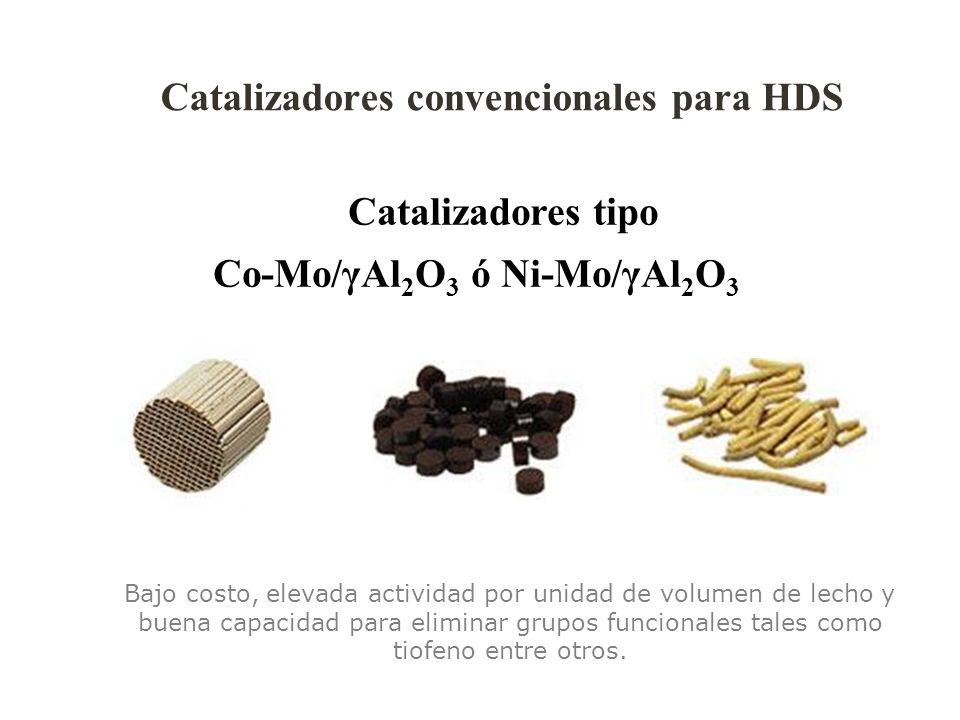Catalizadores convencionales para HDS