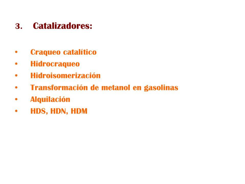 Catalizadores: Craqueo catalítico. Hidrocraqueo. Hidroisomerización. Transformación de metanol en gasolinas.