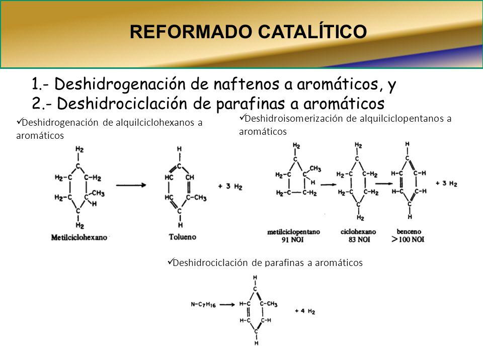 REFORMADO CATALÍTICO 1.- Deshidrogenación de naftenos a aromáticos, y