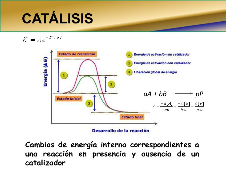 CATÁLISIS aA + bB pP.
