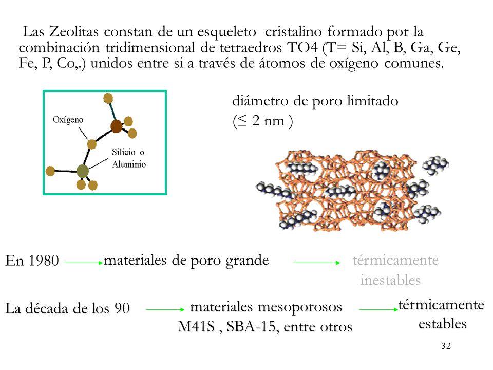 Las Zeolitas constan de un esqueleto cristalino formado por la combinación tridimensional de tetraedros TO4 (T= Si, Al, B, Ga, Ge, Fe, P, Co,.) unidos entre si a través de átomos de oxígeno comunes.