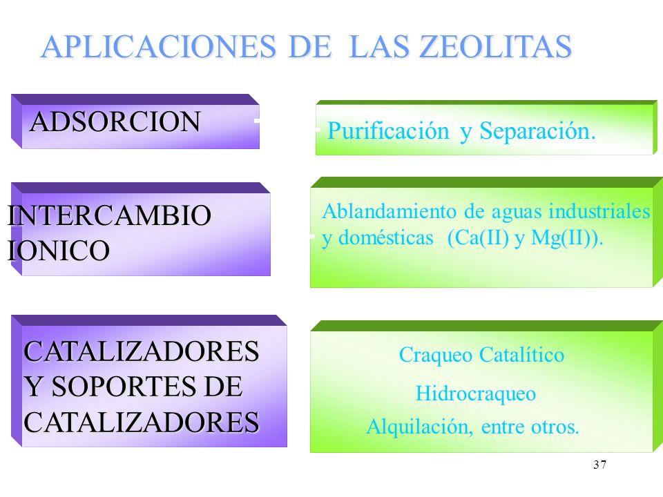 APLICACIONES DE LAS ZEOLITAS