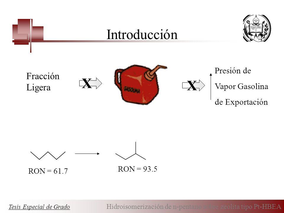 Introducción X X Fracción Ligera Presión de Vapor Gasolina