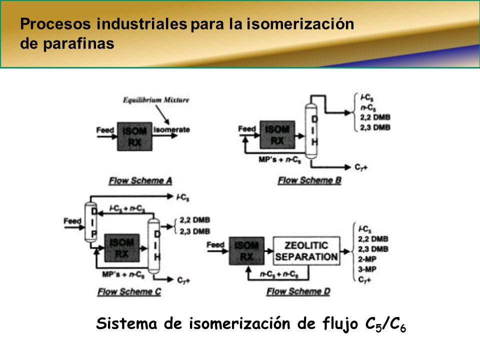 Sistema de isomerización de flujo C5/C6