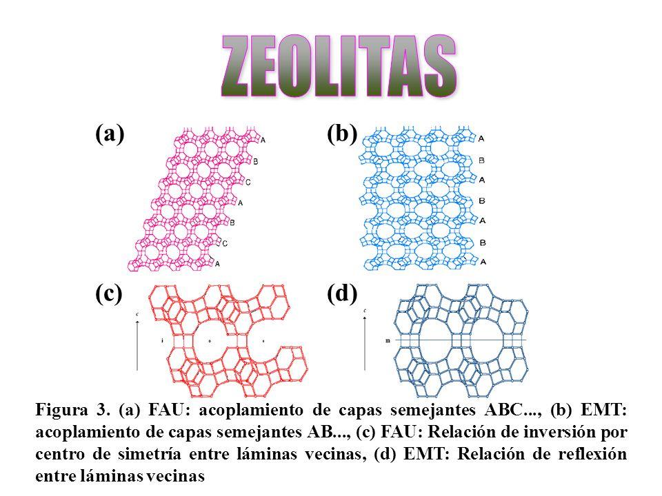 ZEOLITAS (a) (b) (c) (d)