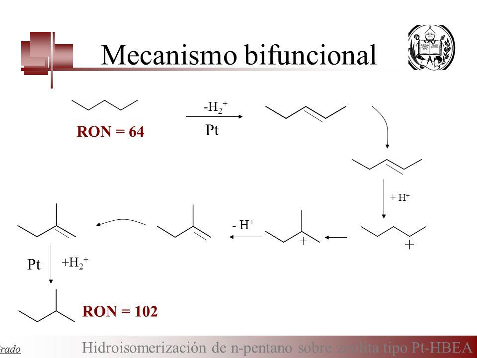 Mecanismo bifuncional