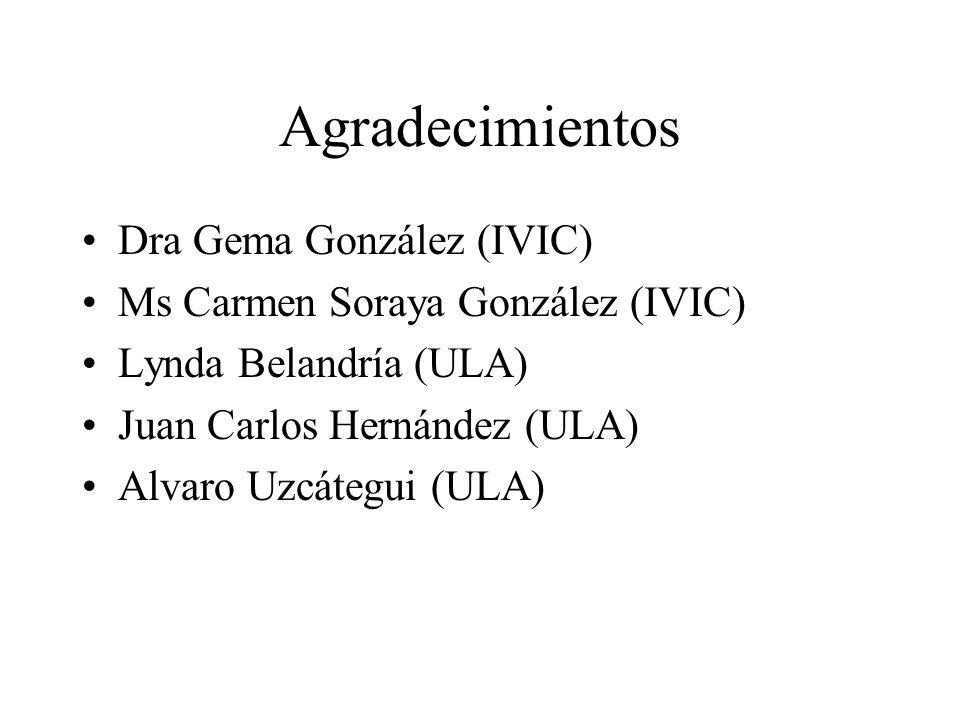 Agradecimientos Dra Gema González (IVIC)