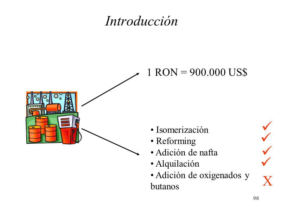 Introducción  X 1 RON = 900.000 US$ Isomerización Reforming