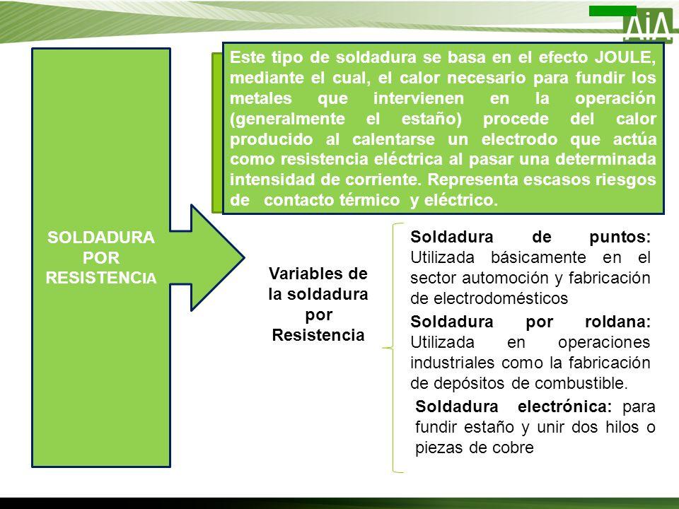 SOLDADURA POR RESISTENCIA Variables de la soldadura por