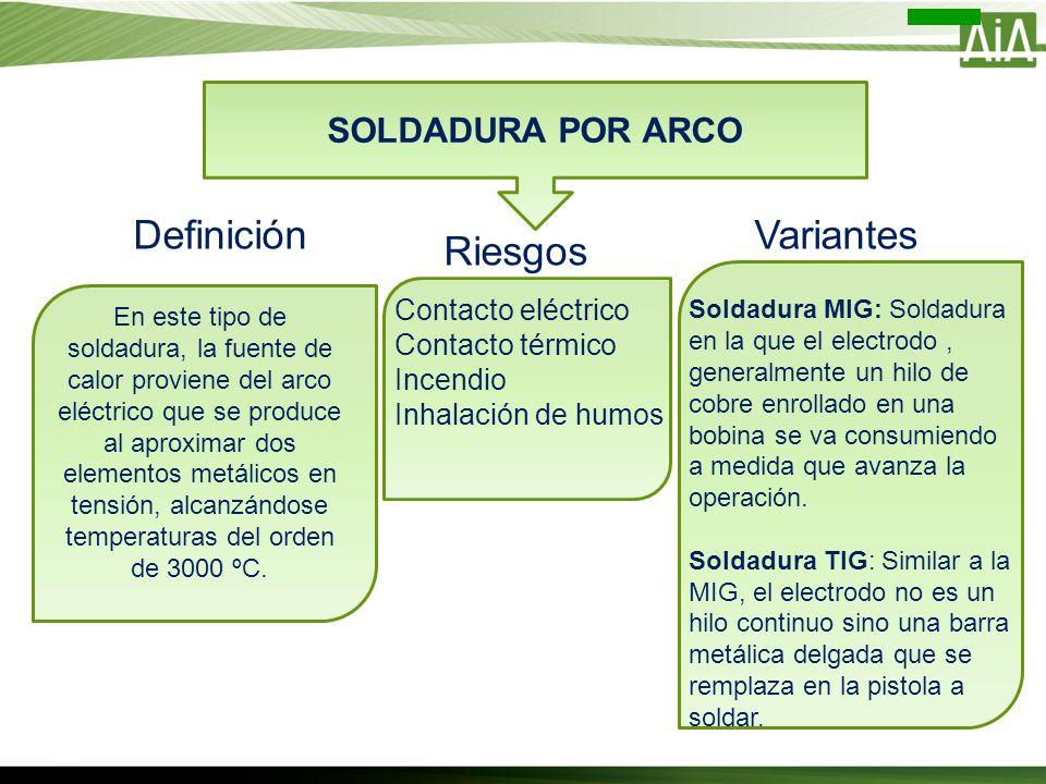 Definición Variantes Riesgos SOLDADURA POR ARCO Contacto eléctrico