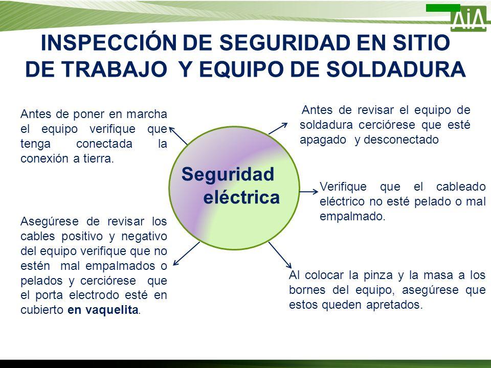 INSPECCIÓN DE SEGURIDAD EN SITIO DE TRABAJO Y EQUIPO DE SOLDADURA