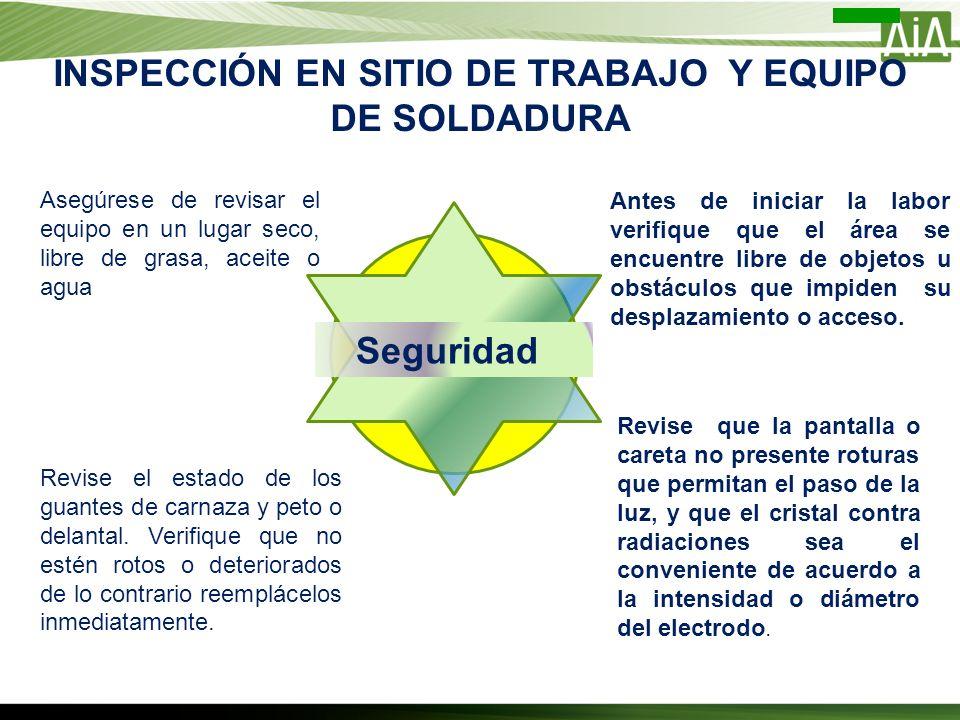 INSPECCIÓN EN SITIO DE TRABAJO Y EQUIPO DE SOLDADURA