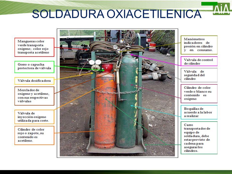 SOLDADURA OXIACETILENICA
