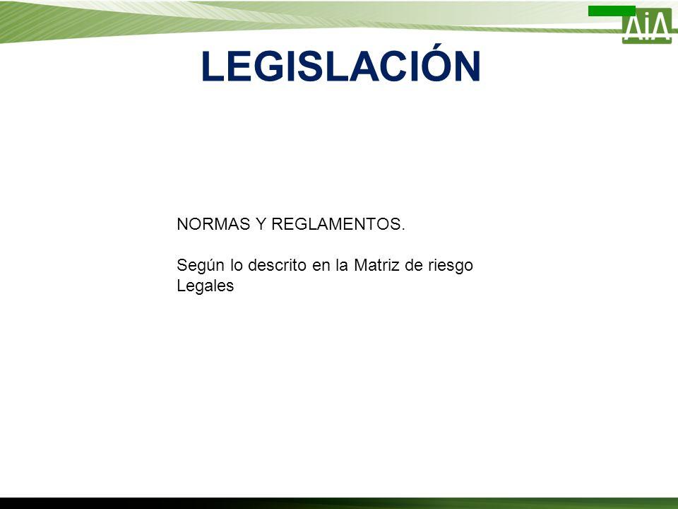 LEGISLACIÓN NORMAS Y REGLAMENTOS.