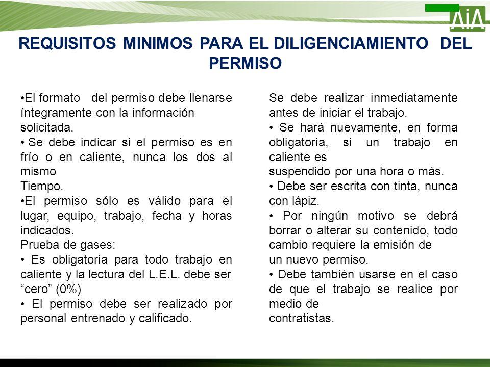 REQUISITOS MINIMOS PARA EL DILIGENCIAMIENTO DEL PERMISO