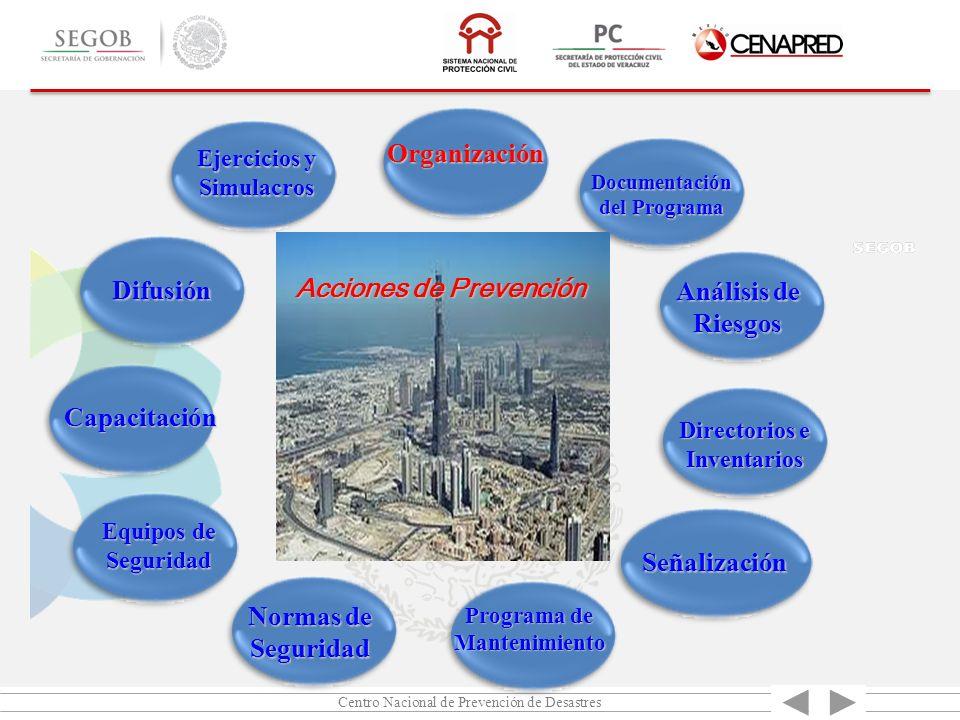 Ejercicios y Simulacros Documentación del Programa