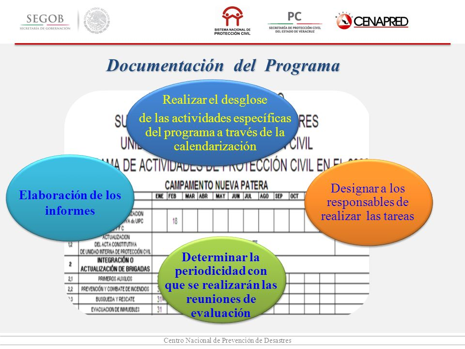 Documentación del Programa