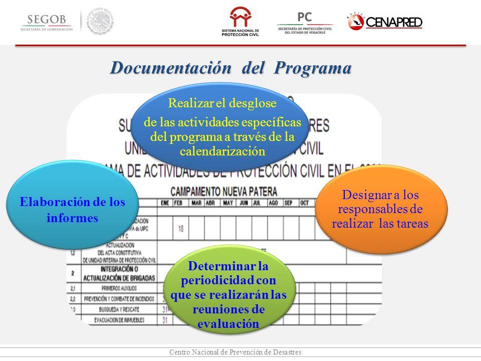 Documentación del Programa