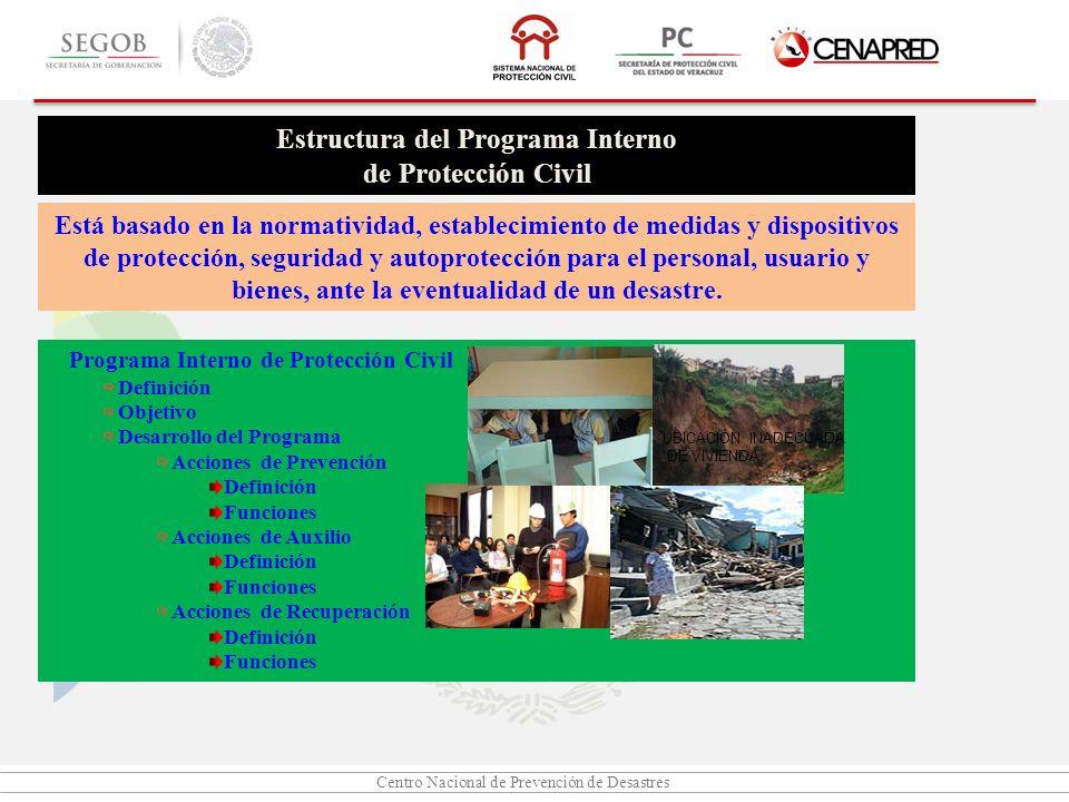 Estructura del Programa Interno