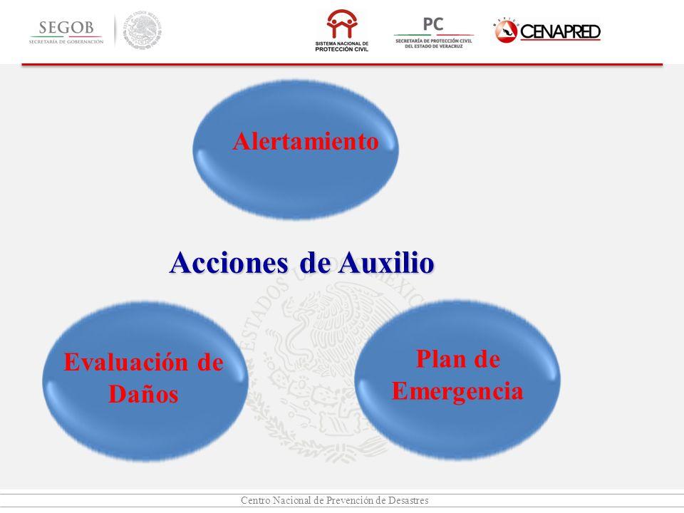 Acciones de Auxilio Alertamiento Plan de Emergencia