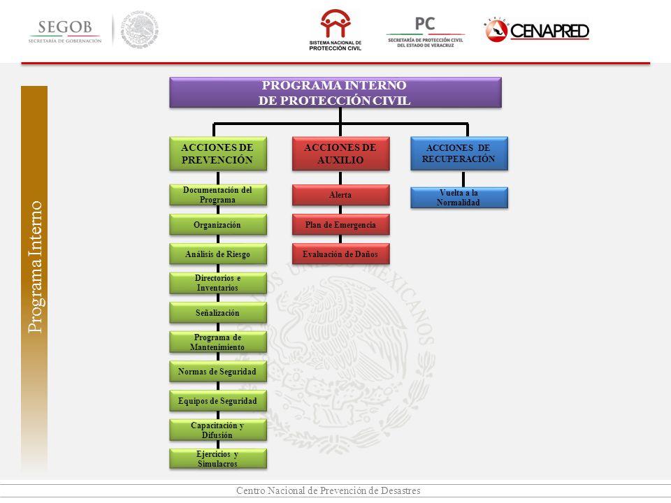 Programa Interno PROGRAMA INTERNO DE PROTECCIÓN CIVIL