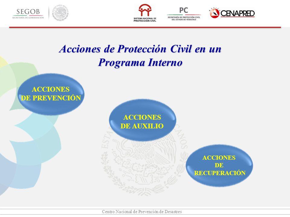 Acciones de Protección Civil en un