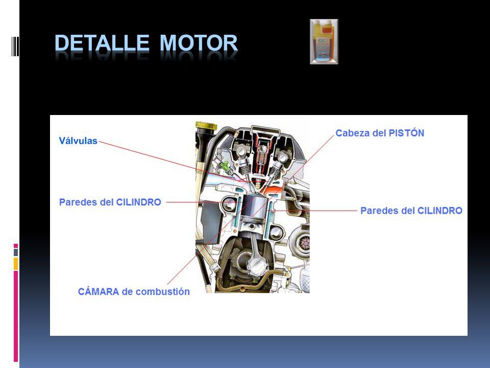 Detalle motor
