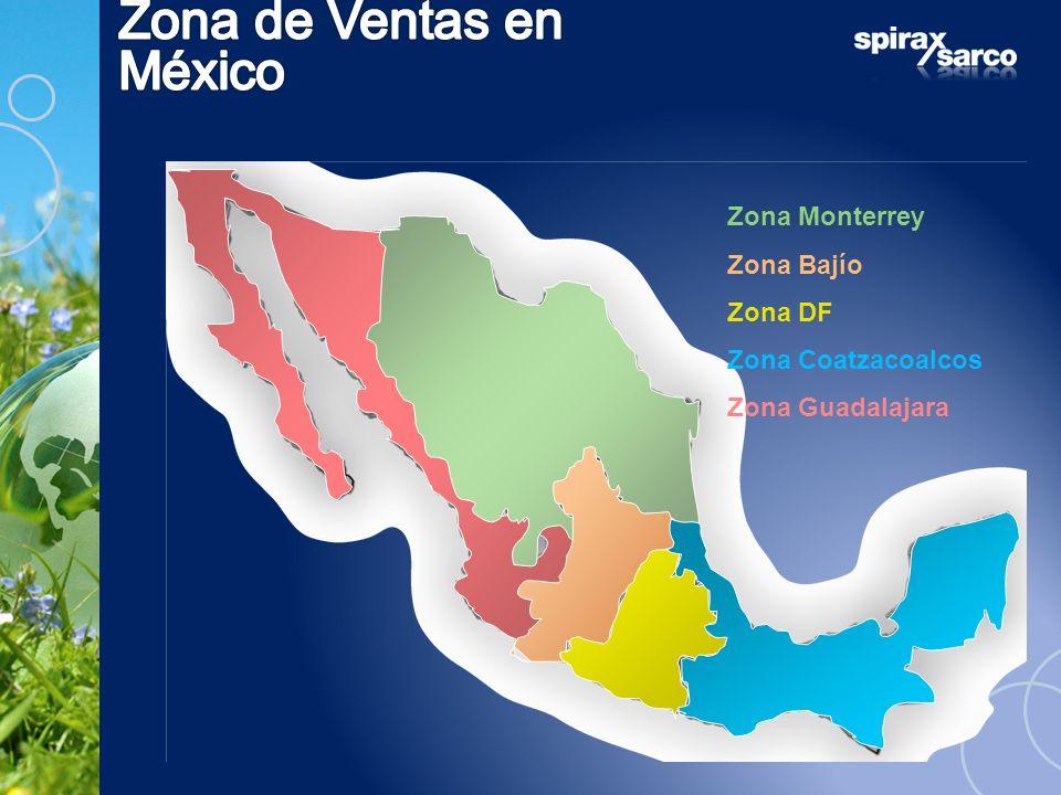 Zona de Ventas en México