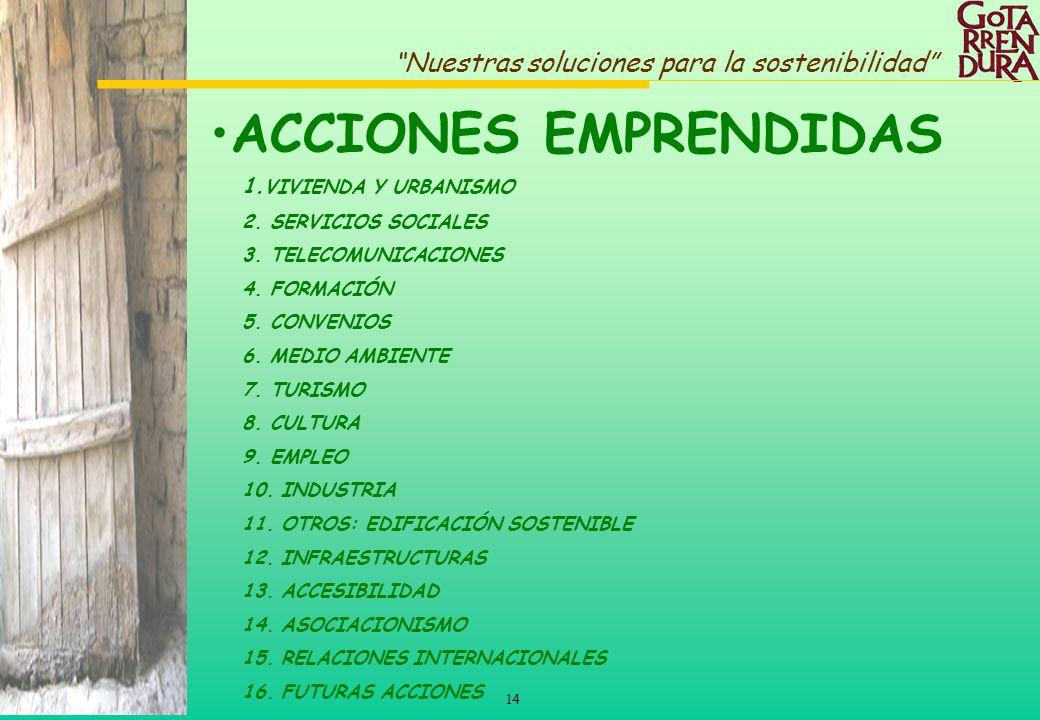 ACCIONES EMPRENDIDAS 1.VIVIENDA Y URBANISMO 2. SERVICIOS SOCIALES