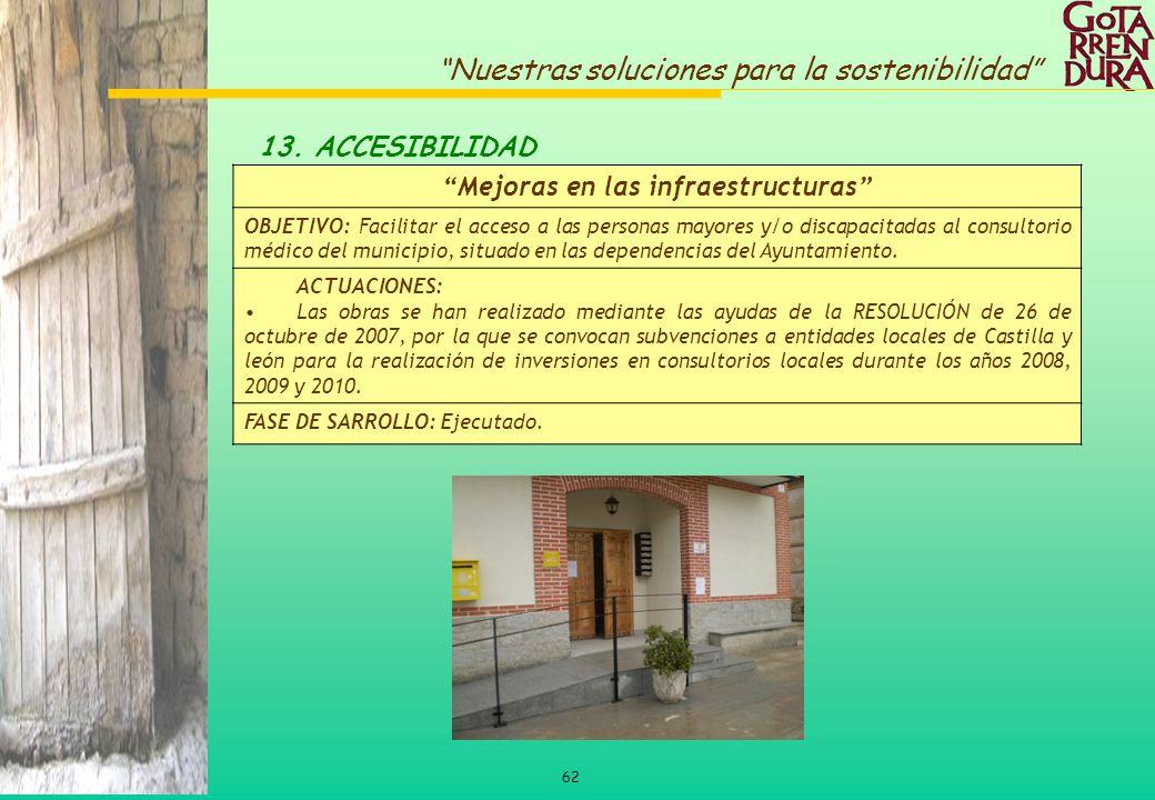 Mejoras en las infraestructuras
