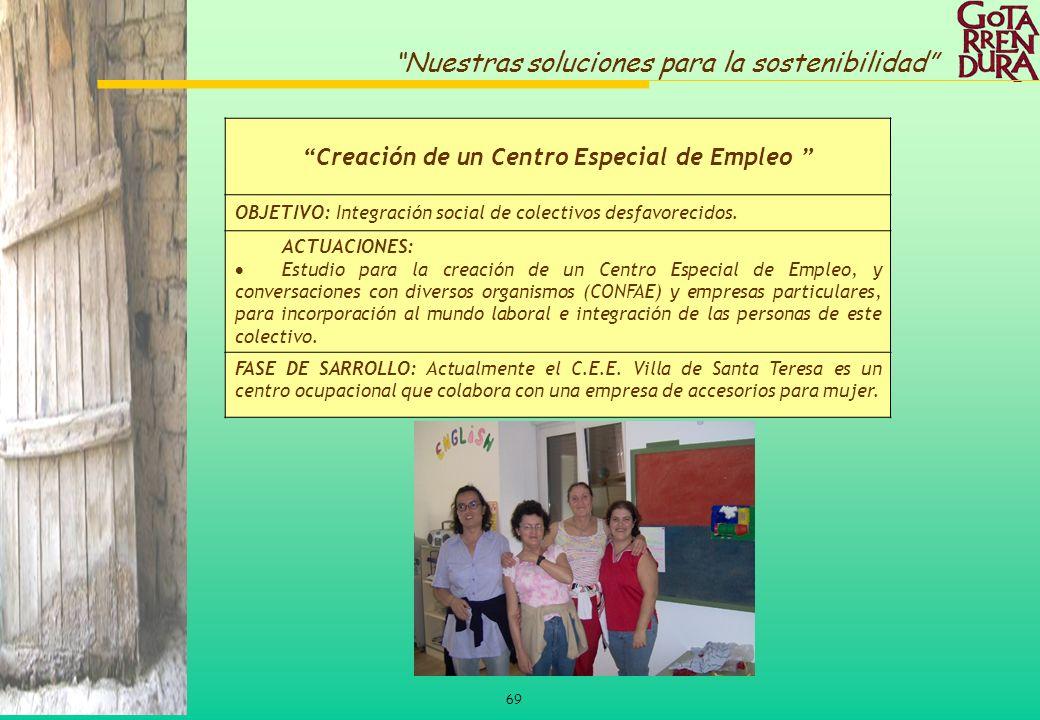Creación de un Centro Especial de Empleo