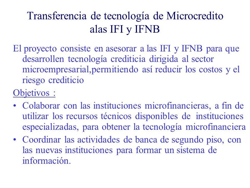 Transferencia de tecnología de Microcredito alas IFI y IFNB