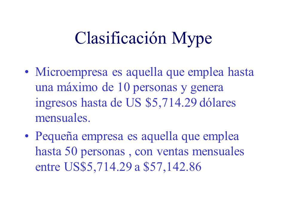Clasificación Mype Microempresa es aquella que emplea hasta una máximo de 10 personas y genera ingresos hasta de US $5,714.29 dólares mensuales.