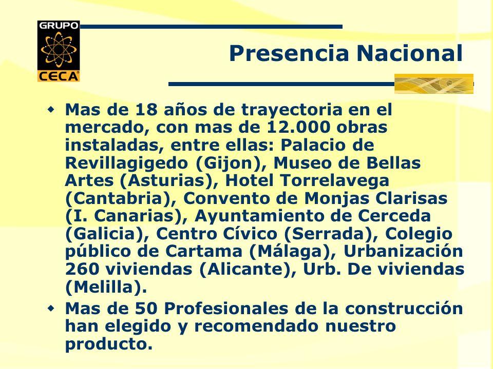 Presencia Nacional