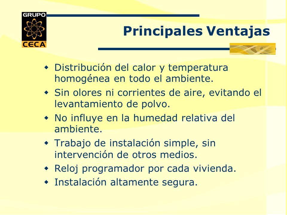 Principales Ventajas Distribución del calor y temperatura homogénea en todo el ambiente.