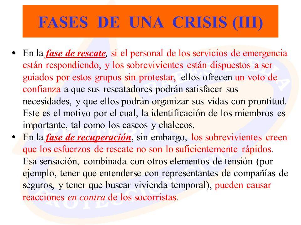 FASES DE UNA CRISIS (III)