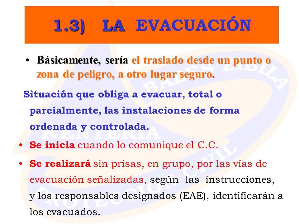 1.3) LA EVACUACIÓN Básicamente, sería el traslado desde un punto o zona de peligro, a otro lugar seguro.