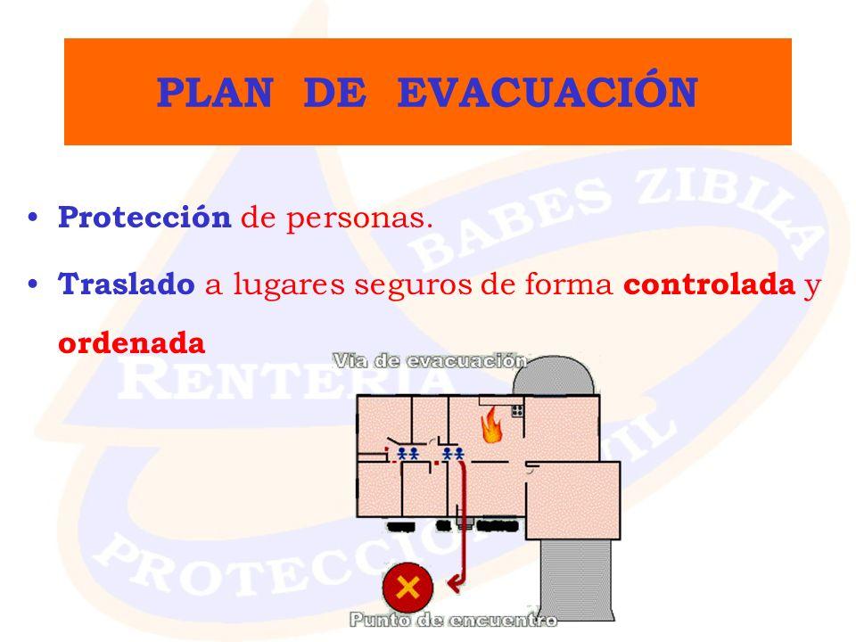 PLAN DE EVACUACIÓN Protección de personas.