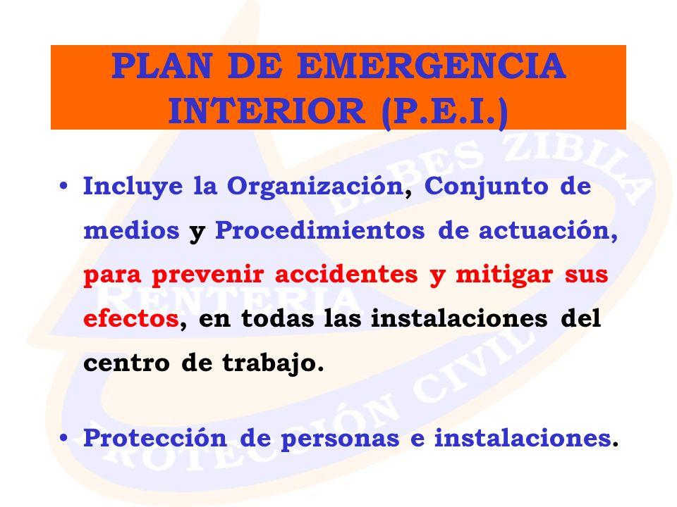 PLAN DE EMERGENCIA INTERIOR (P.E.I.)