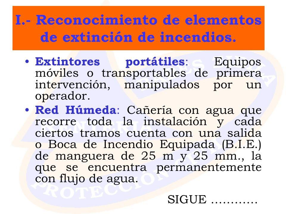 I.- Reconocimiento de elementos de extinción de incendios.