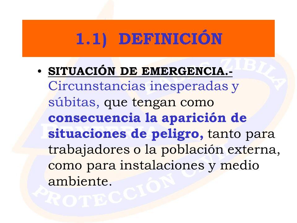 1.1) DEFINICIÓN