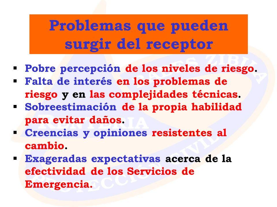 Problemas que pueden surgir del receptor