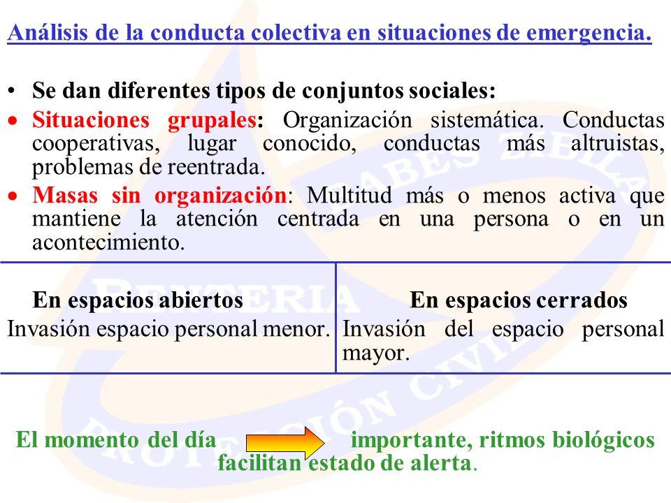 Análisis de la conducta colectiva en situaciones de emergencia.