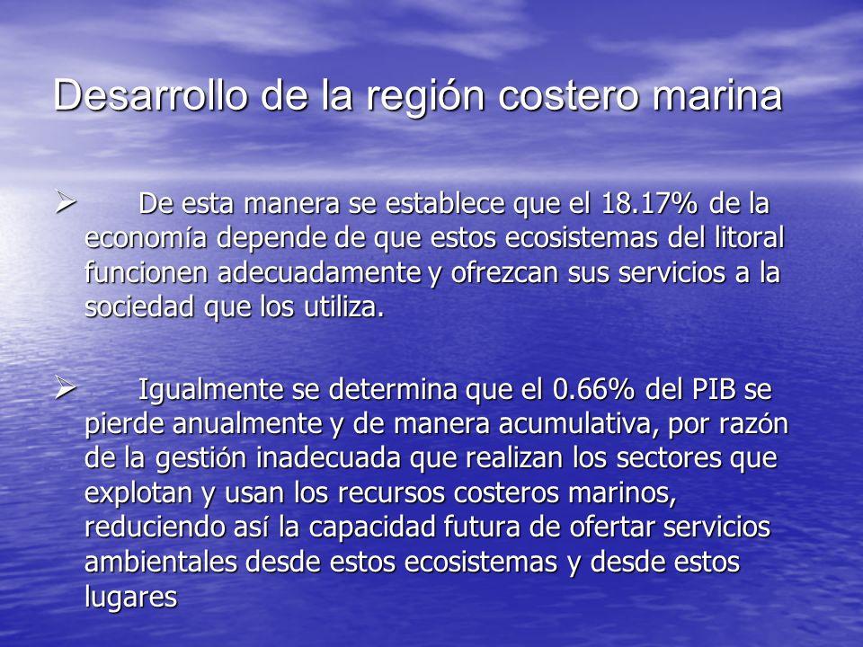 Desarrollo de la región costero marina