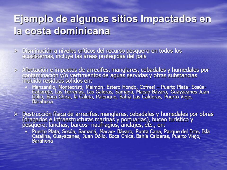 Ejemplo de algunos sitios Impactados en la costa dominicana