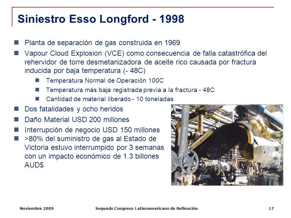 Siniestro Esso Longford - 1998
