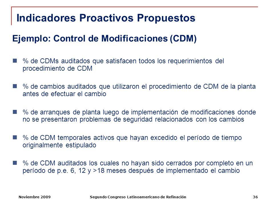 Indicadores Proactivos Propuestos