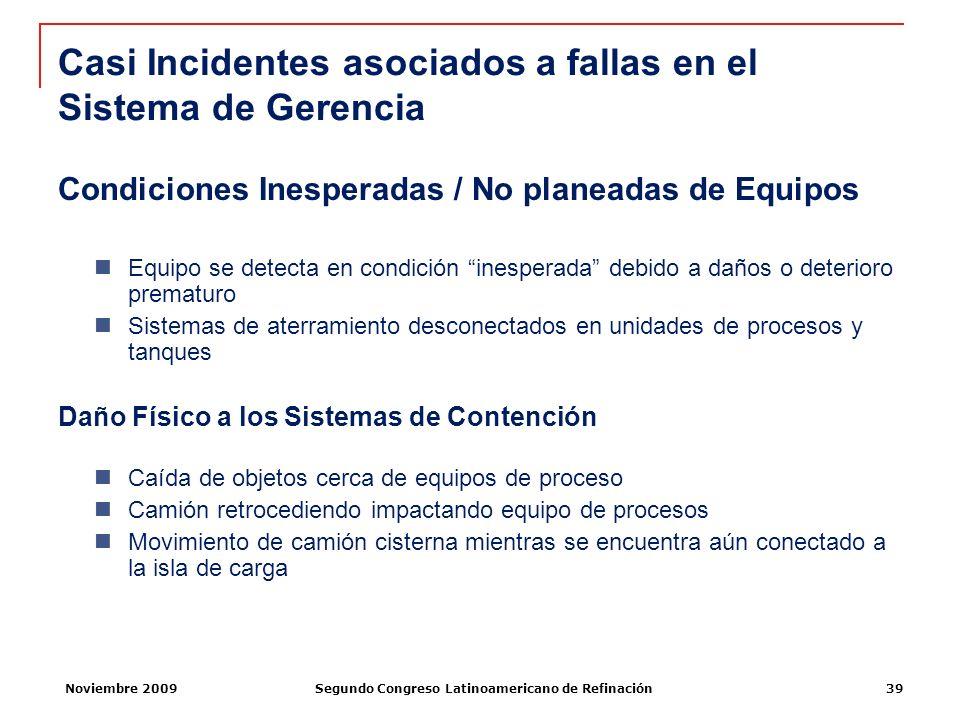 Casi Incidentes asociados a fallas en el Sistema de Gerencia