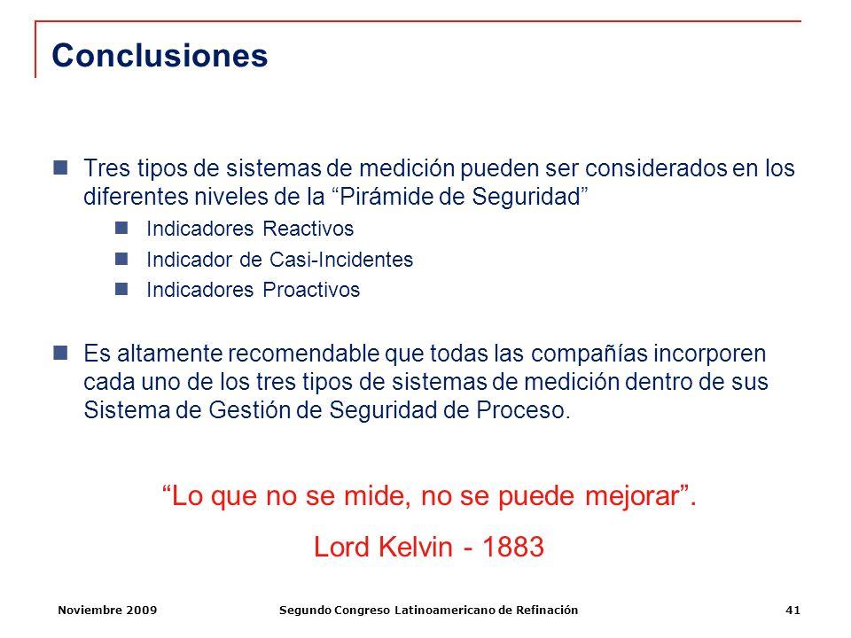 Segundo Congreso Latinoamericano de Refinación
